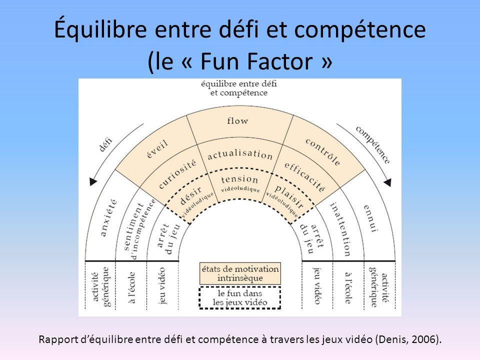 Équilibre entre défi et compétence (le « Fun Factor » Rapport déquilibre entre défi et compétence à travers les jeux vidéo (Denis, 2006).