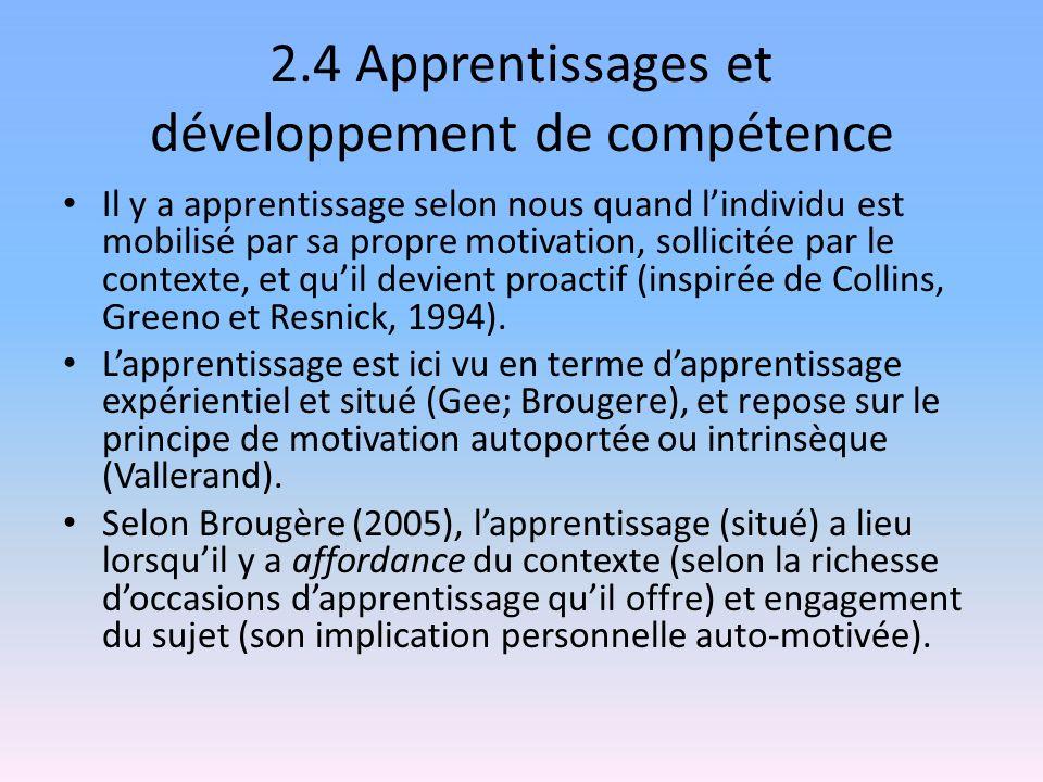 2.4 Apprentissages et développement de compétence Il y a apprentissage selon nous quand lindividu est mobilisé par sa propre motivation, sollicitée par le contexte, et quil devient proactif (inspirée de Collins, Greeno et Resnick, 1994).