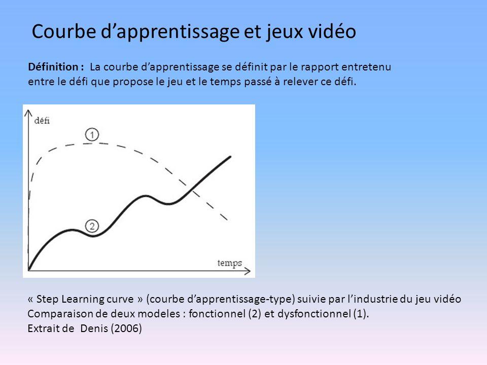 « Step Learning curve » (courbe dapprentissage-type) suivie par lindustrie du jeu vidéo Comparaison de deux modeles : fonctionnel (2) et dysfonctionnel (1).