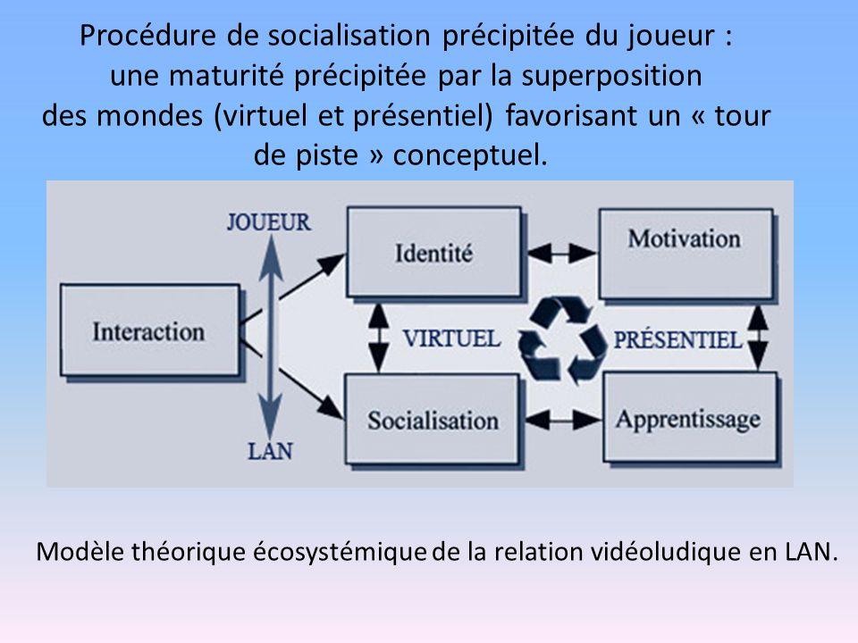 Procédure de socialisation précipitée du joueur : une maturité précipitée par la superposition des mondes (virtuel et présentiel) favorisant un « tour de piste » conceptuel.