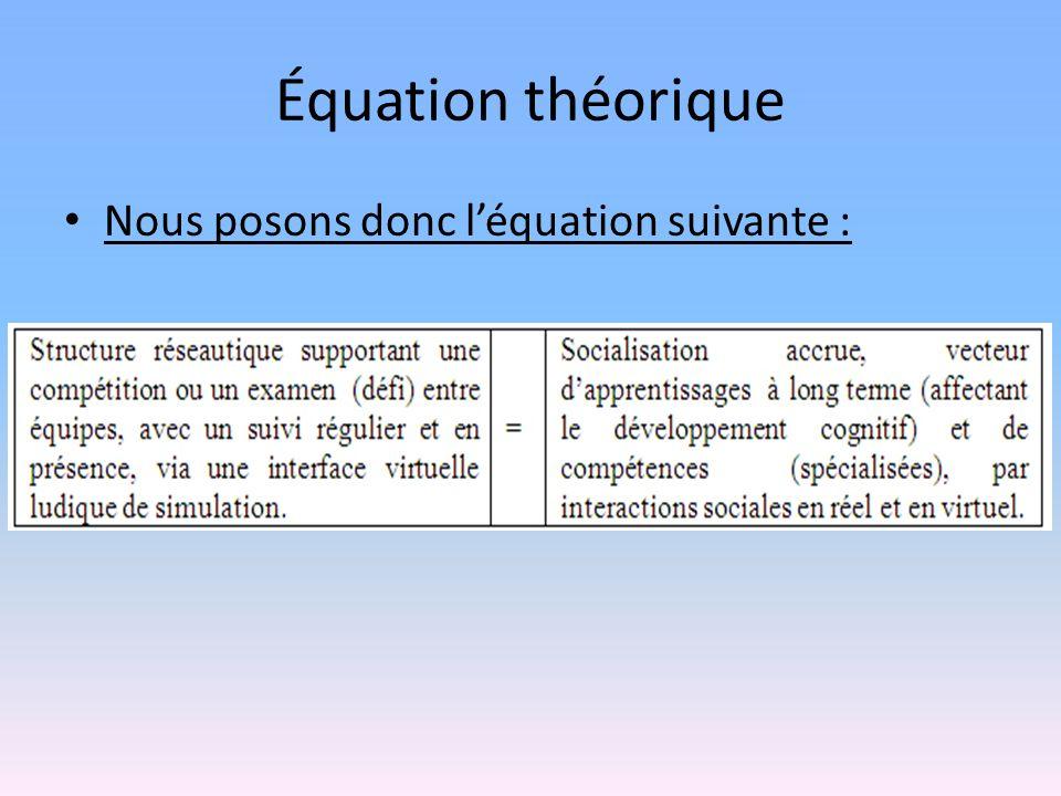Équation théorique Nous posons donc léquation suivante :