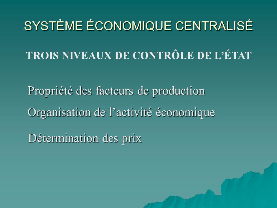 Propriété des facteurs de production Organisation de lactivité économique Détermination des prix SYSTÈME ÉCONOMIQUE CENTRALISÉ TROIS NIVEAUX DE CONTRÔLE DE LÉTAT