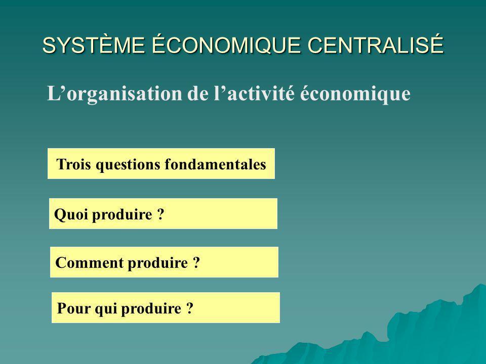 Lorganisation de lactivité économique Trois questions fondamentales Quoi produire .