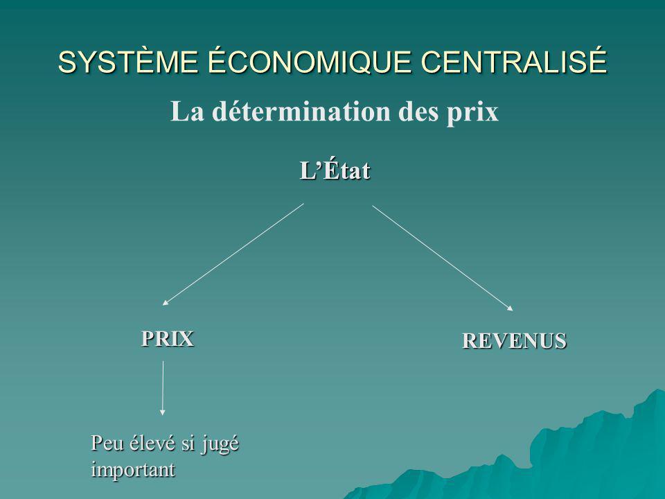 SYSTÈME ÉCONOMIQUE CENTRALISÉ La détermination des prix LÉtat PRIX REVENUS Peu élevé si jugé important LÉtat