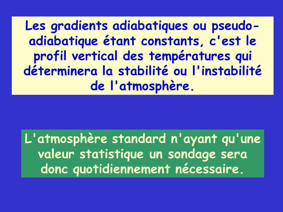 Les gradients adiabatiques ou pseudo- adiabatique étant constants, c est le profil vertical des températures qui déterminera la stabilité ou l instabilité de l atmosphère.