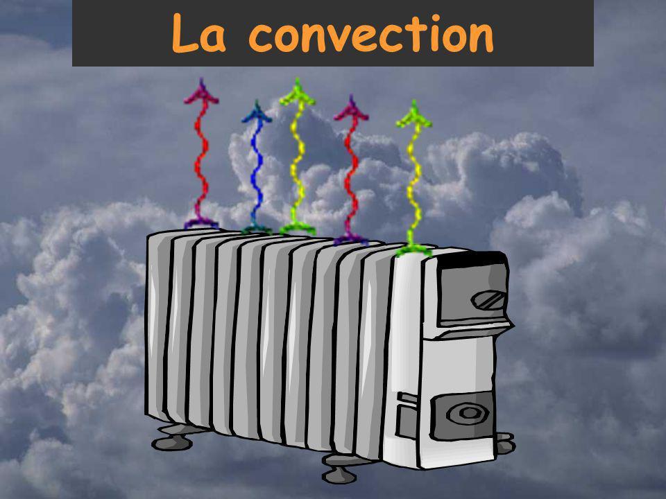 La convection