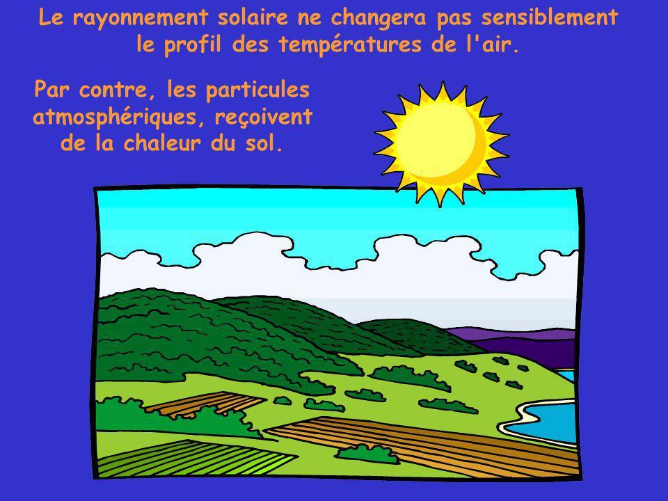 Le rayonnement solaire ne changera pas sensiblement le profil des températures de l air.
