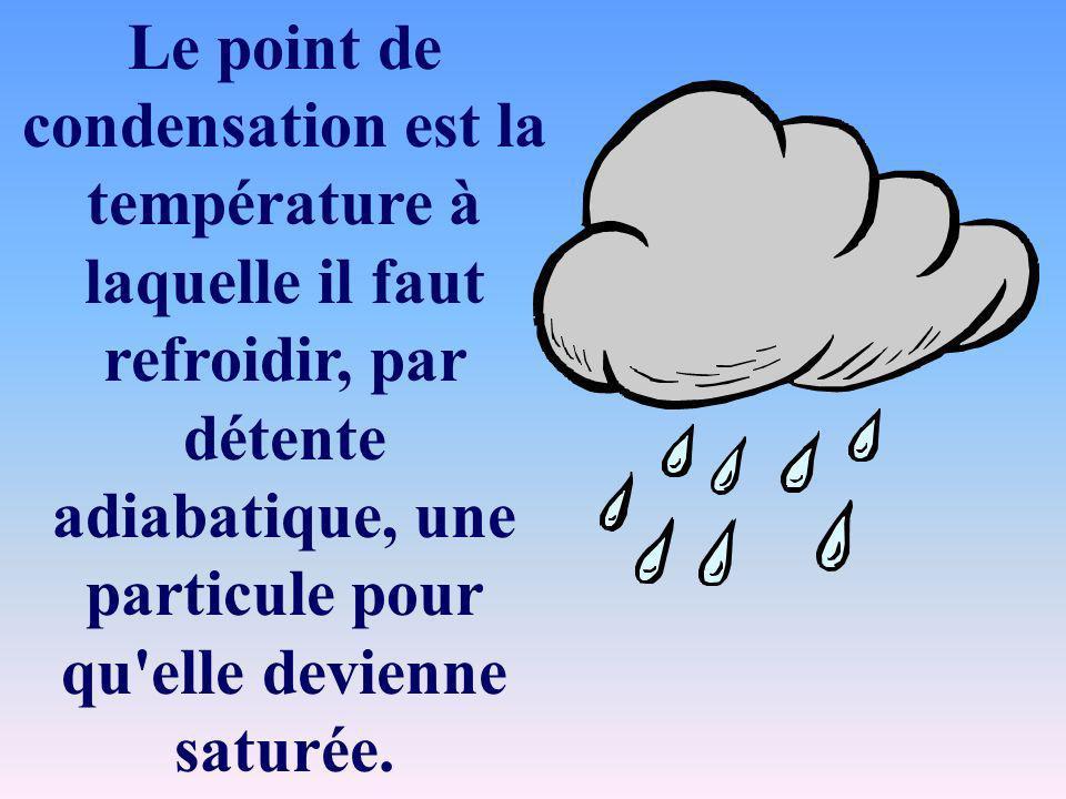 Le point de condensation est la température à laquelle il faut refroidir, par détente adiabatique, une particule pour qu elle devienne saturée.