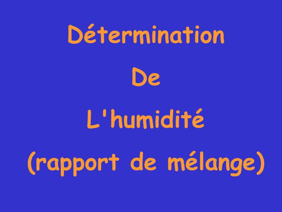 Détermination De L humidité (rapport de mélange)