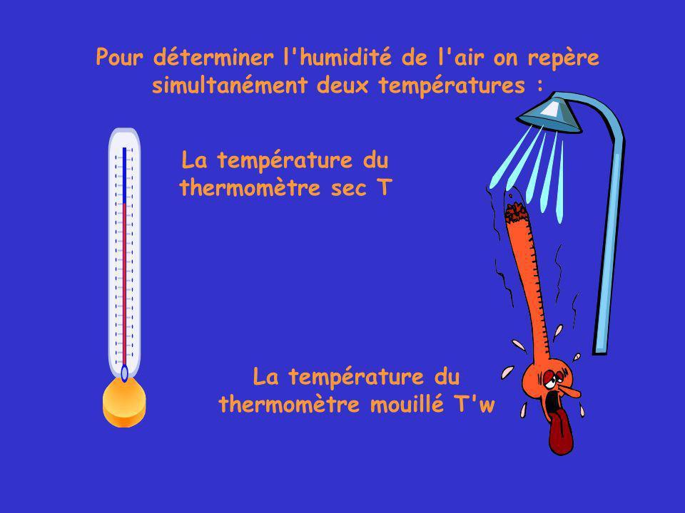 Pour déterminer l humidité de l air on repère simultanément deux températures : La température du thermomètre sec T La température du thermomètre mouillé T w