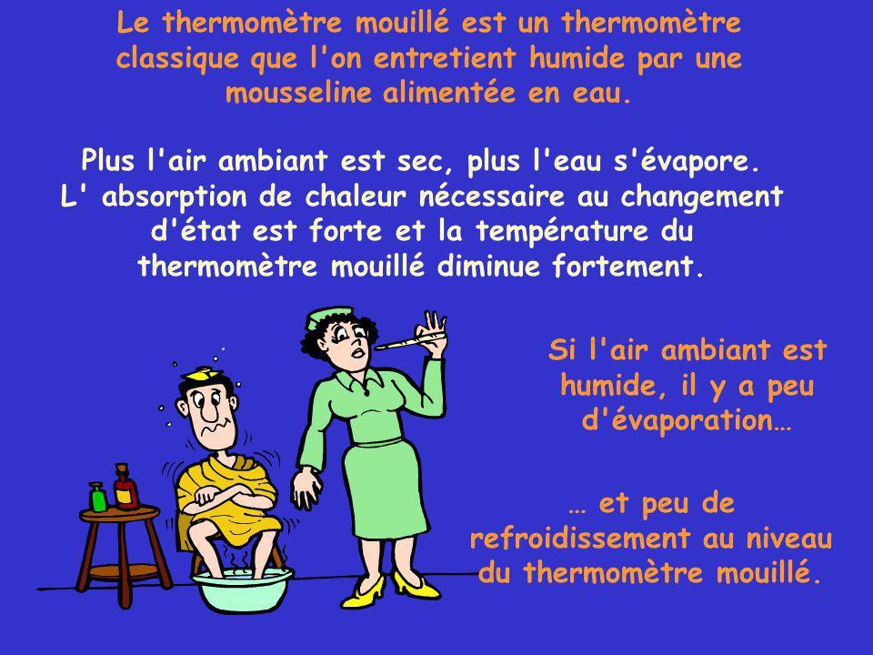 Le thermomètre mouillé est un thermomètre classique que l on entretient humide par une mousseline alimentée en eau.