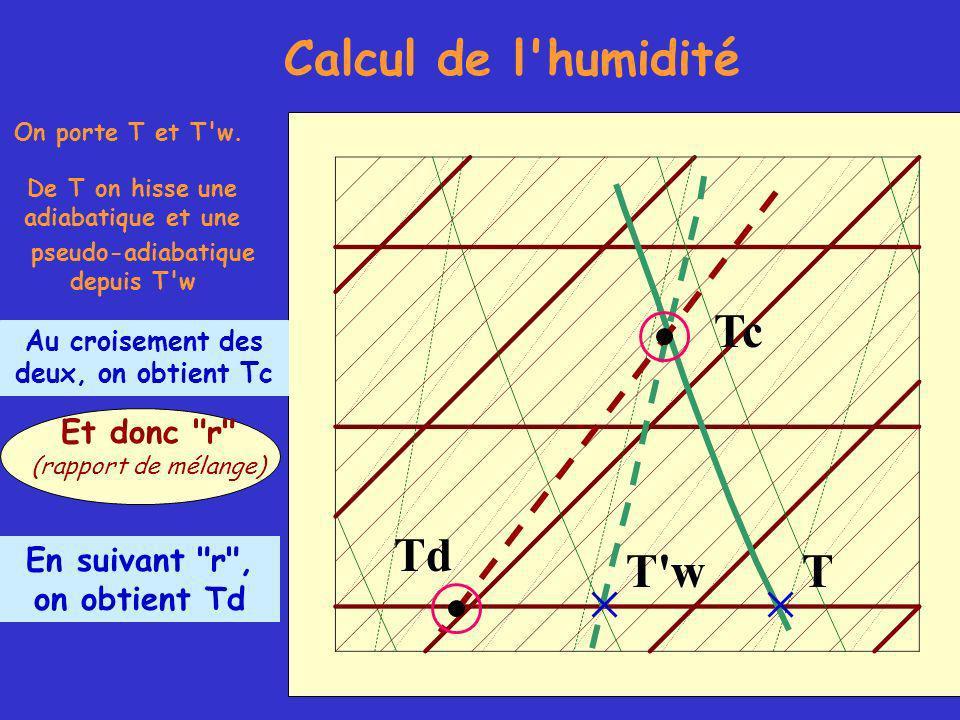 Calcul de l humidité On porte T et T w.