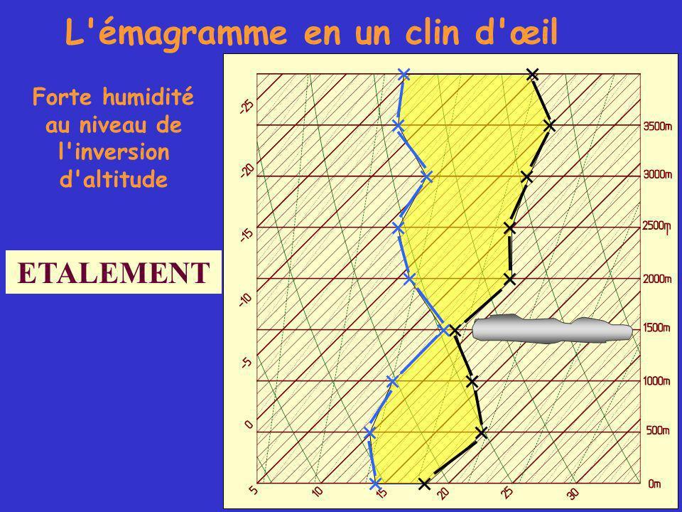 L émagramme en un clin d œil Forte humidité au niveau de l inversion d altitude ETALEMENT
