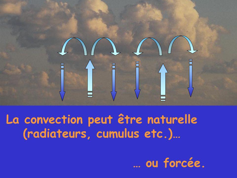 La convection peut être naturelle (radiateurs, cumulus etc.)… … ou forcée.