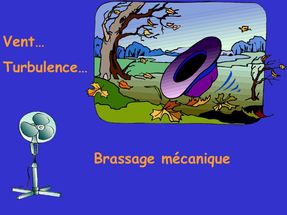 Vent… Turbulence… Brassage mécanique