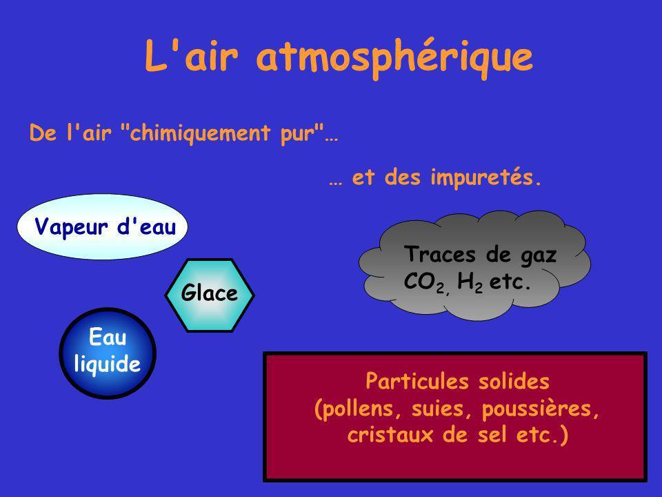 Les noyaux de condensation sont constitués par : Les impuretés contenues dans l air (poussières, pollens, cristaux de sel, pollutions diverses etc.
