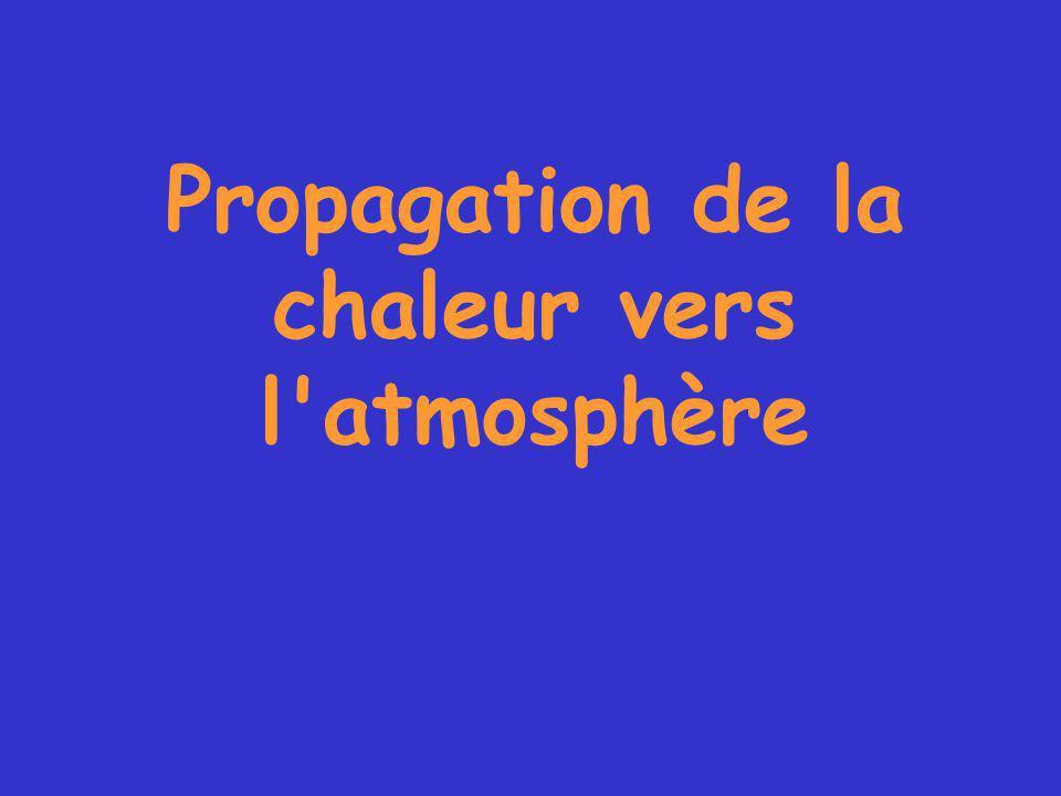 Propagation de la chaleur vers l atmosphère