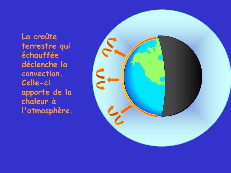 La croûte terrestre qui échauffée déclenche la convection.