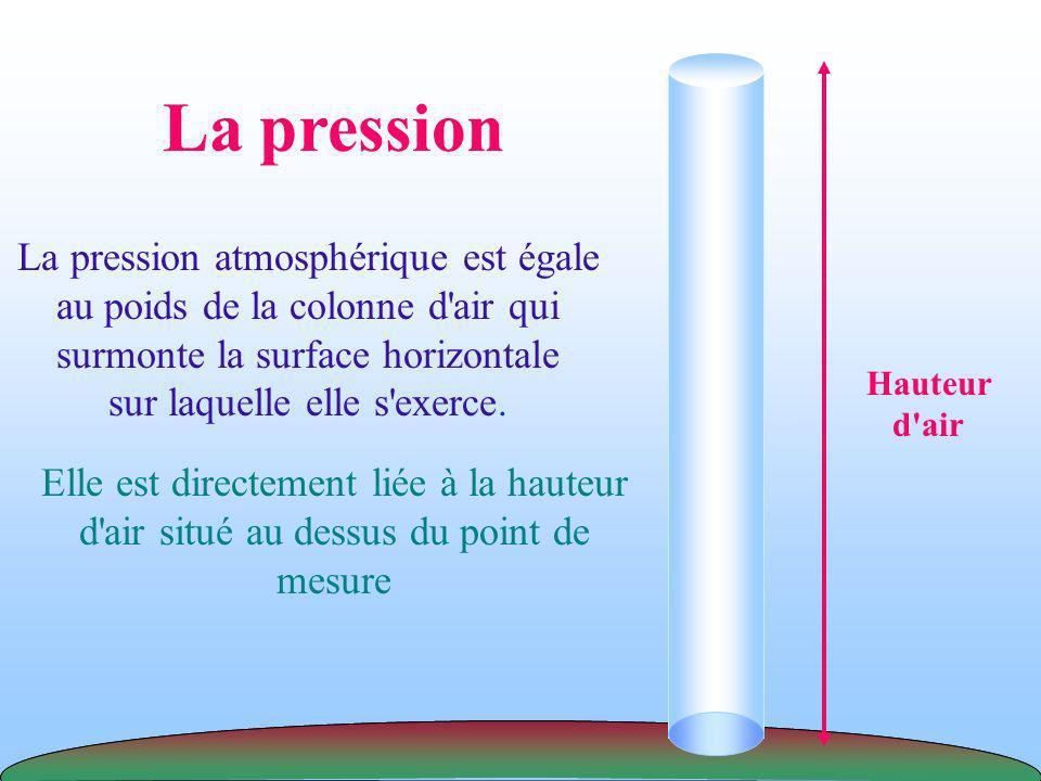 La pression Elle est directement liée à la hauteur d air situé au dessus du point de mesure Hauteur d air La pression atmosphérique est égale au poids de la colonne d air qui surmonte la surface horizontale sur laquelle elle s exerce.