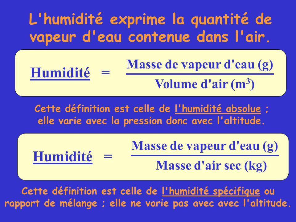 L humidité exprime la quantité de vapeur d eau contenue dans l air.