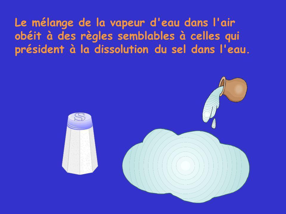Le mélange de la vapeur d eau dans l air obéit à des règles semblables à celles qui président à la dissolution du sel dans l eau.