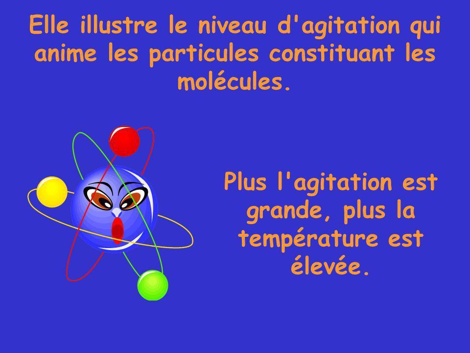Elle illustre le niveau d agitation qui anime les particules constituant les molécules.