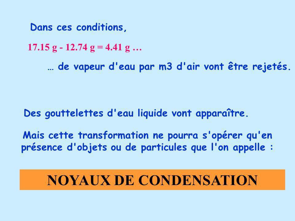 Dans ces conditions, 17.15 g - 12.74 g = 4.41 g … … de vapeur d eau par m3 d air vont être rejetés.