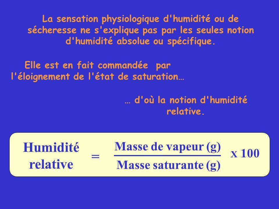La sensation physiologique d humidité ou de sécheresse ne s explique pas par les seules notion d humidité absolue ou spécifique.