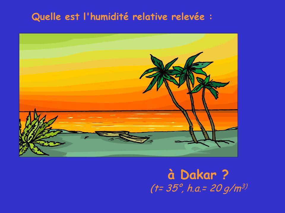 à Dakar (t= 35°, h.a.= 20 g/m 3) Quelle est l humidité relative relevée :