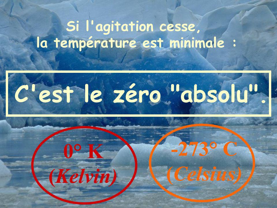 Si l agitation cesse, la température est minimale : C est le zéro absolu .