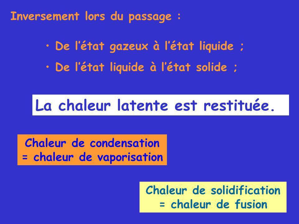 Inversement lors du passage : De létat gazeux à létat liquide ; De létat liquide à létat solide ; La chaleur latente est restituée.