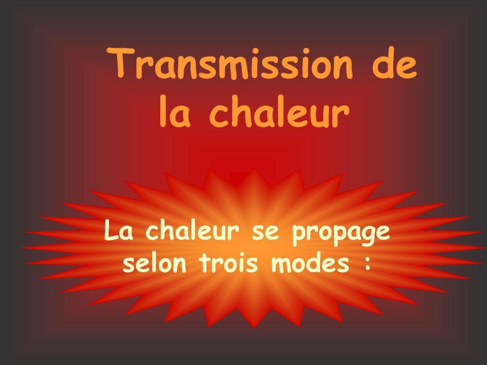 Transmission de la chaleur La chaleur se propage selon trois modes :