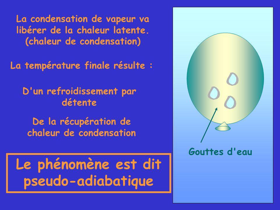 La condensation de vapeur va libérer de la chaleur latente.