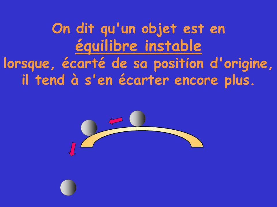 On dit qu un objet est en équilibre instable lorsque, écarté de sa position d origine, il tend à s en écarter encore plus.