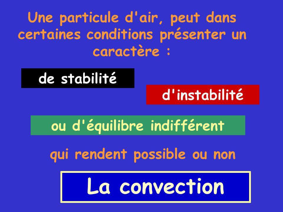 Une particule d air, peut dans certaines conditions présenter un caractère : de stabilité d instabilité ou d équilibre indifférent qui rendent possible ou non La convection