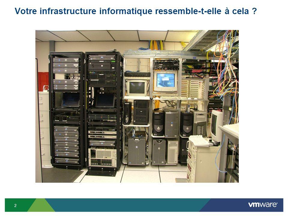 Votre infrastructure informatique ressemble-t-elle à cela ? 2