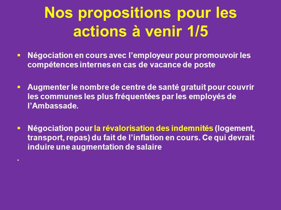 Nos propositions pour les actions à venir 1/5 Négociation en cours avec lemployeur pour promouvoir les compétences internes en cas de vacance de poste Augmenter le nombre de centre de santé gratuit pour couvrir les communes les plus fréquentées par les employés de lAmbassade.