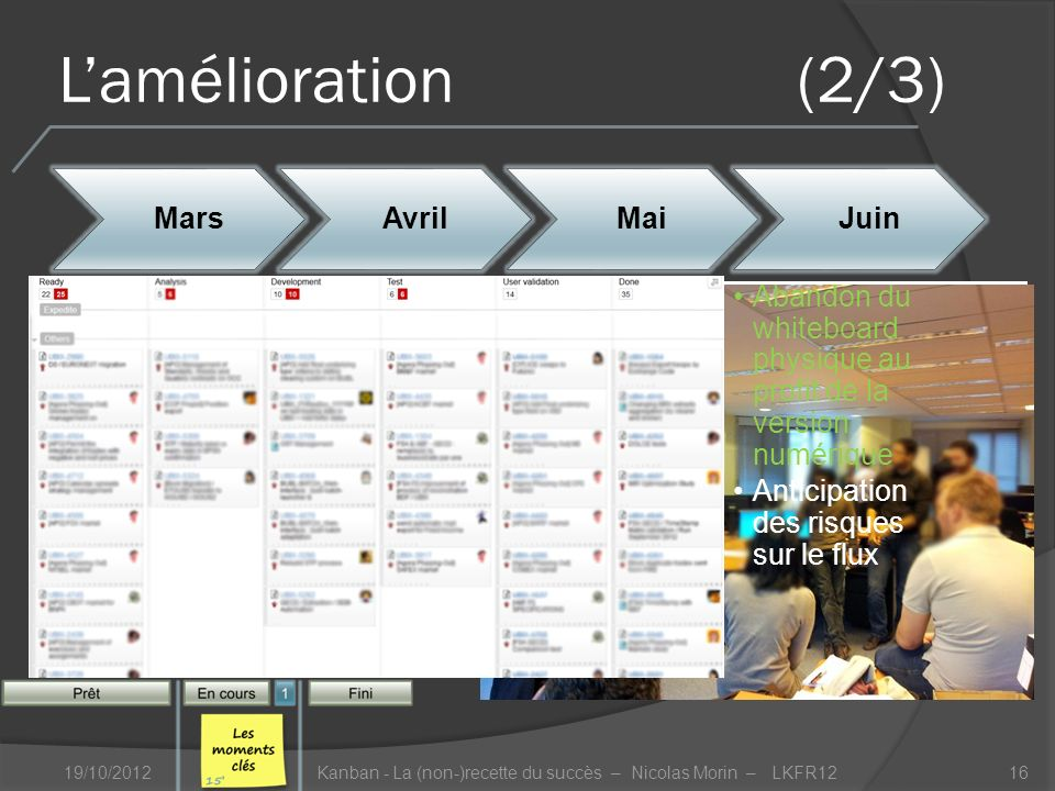 Lamélioration(2/3) Mars Nouvelle version de Jira supportant Kanban Début du suivi du cycle time Avril Evolution du format du morning meeting Priorisation reprise en bimensuel Mai Adaptation des swim lanes par sponsor Kaizen remplacés par Lean Coffee Juin Abandon du whiteboard physique au profit de la version numérique Anticipation des risques sur le flux 19/10/201216Kanban - La (non-)recette du succès – Nicolas Morin – LKFR12