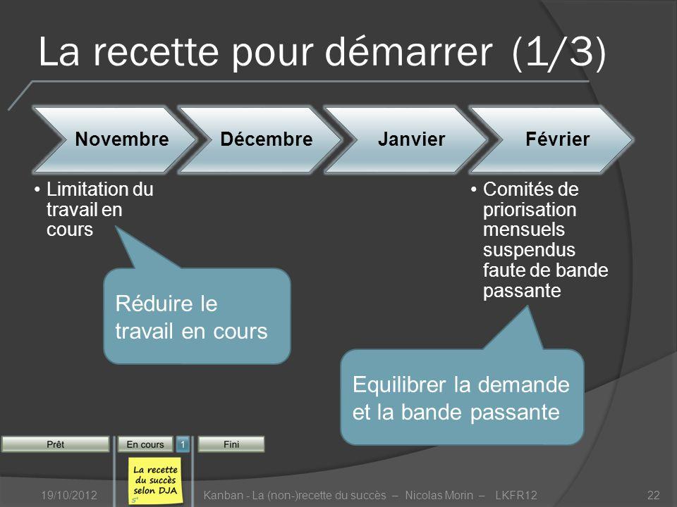 La recette pour démarrer(1/3) Novembre Limitation du travail en cours DécembreJanvierFévrier Comités de priorisation mensuels suspendus faute de bande passante 19/10/201222Kanban - La (non-)recette du succès – Nicolas Morin – LKFR12 Réduire le travail en cours Equilibrer la demande et la bande passante