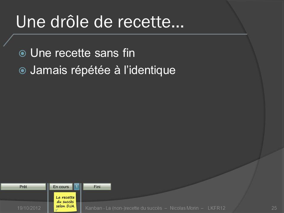Une drôle de recette… Une recette sans fin Jamais répétée à lidentique 19/10/2012Kanban - La (non-)recette du succès – Nicolas Morin – LKFR1225