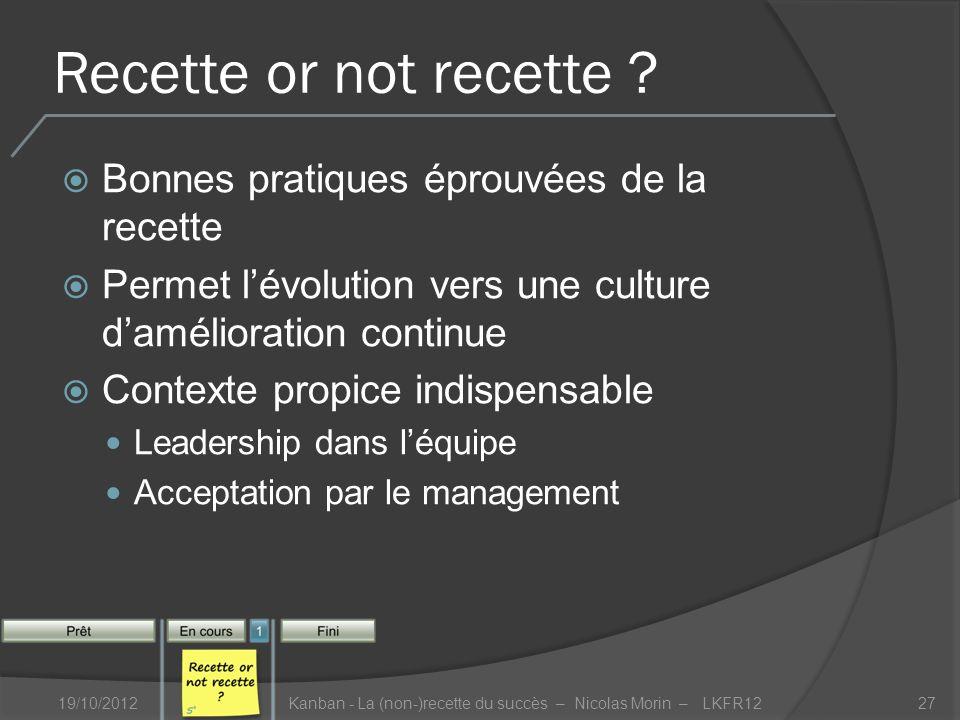 Bonnes pratiques éprouvées de la recette Permet lévolution vers une culture damélioration continue Contexte propice indispensable Leadership dans léquipe Acceptation par le management 19/10/2012Kanban - La (non-)recette du succès – Nicolas Morin – LKFR1227