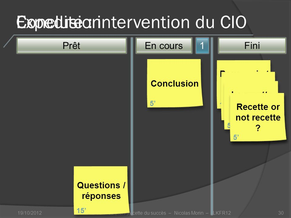 ConclusionExpedite : intervention du CIO 19/10/201230 Prêt1 Pourquoi et comment Kanban .