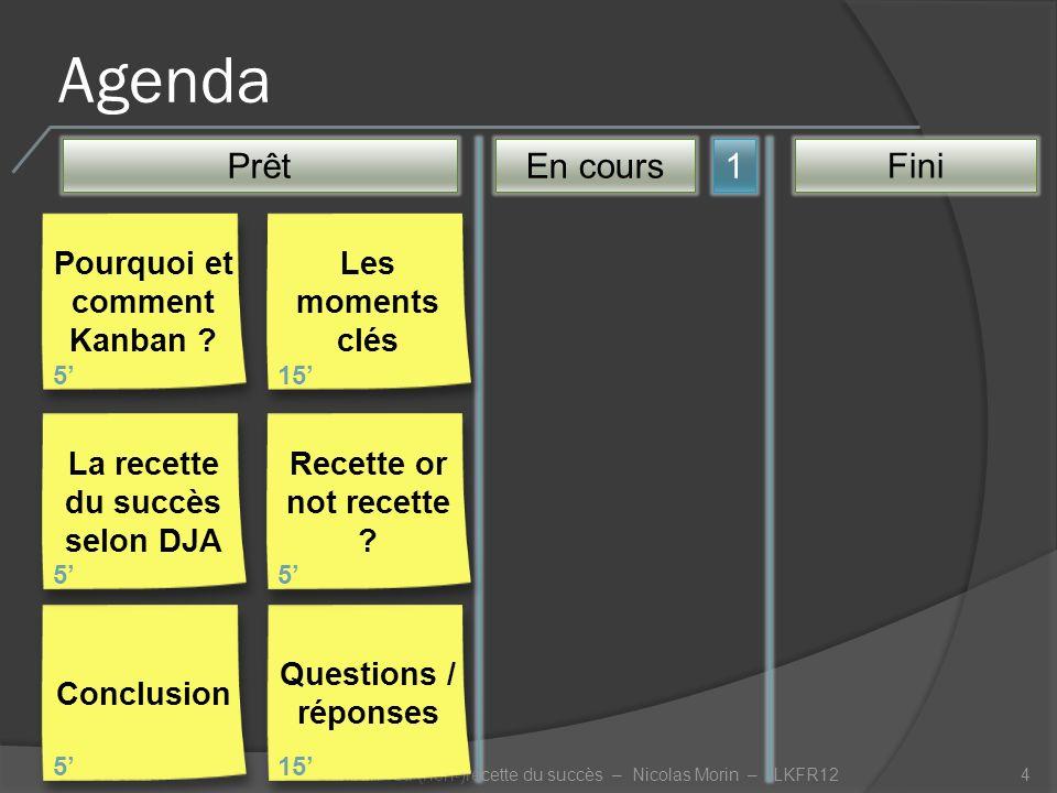 Agenda 19/10/20124 PrêtEn cours Fini 1 Kanban - La (non-)recette du succès – Nicolas Morin – LKFR12 Les moments clés Les moments clés 15 Pourquoi et comment Kanban .