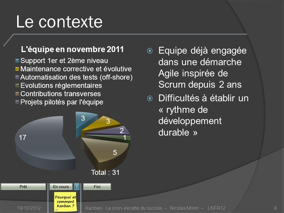 Le contexte Equipe déjà engagée dans une démarche Agile inspirée de Scrum depuis 2 ans Difficultés à établir un « rythme de développement durable » 19/10/2012Kanban - La (non-)recette du succès – Nicolas Morin – LKFR126 Total : 31