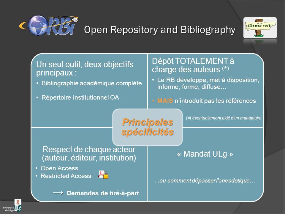 Open Repository and Bibliography Open Repository and Bibliography Un seul outil, deux objectifs principaux : Bibliographie académique complète Répertoire institutionnel OA Dépôt TOTALEMENT à charge des auteurs ( * ) Le RB développe, met à disposition, informe, forme, diffuse… MAIS nintroduit pas les références Respect de chaque acteur (auteur, éditeur, institution) Open Access Restricted Access Demandes de tiré-à-part « Mandat ULg »...ou comment dépasser lanecdotique… Principales spécificités ( * ) éventuellement aidé dun mandataire