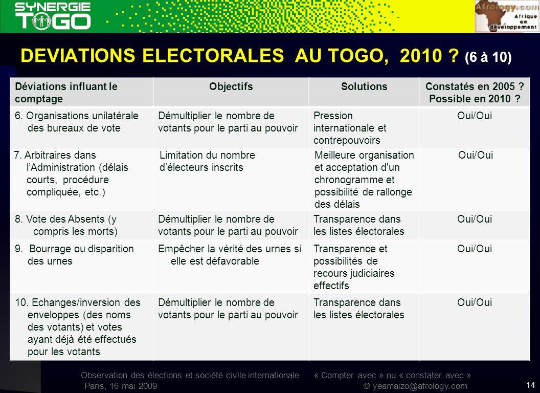 Observation des élections et société civile internationale « Compter avec » ou « constater avec » Paris, 16 mai 2009 © yeamaizo@afrology.com DEVIATIONS ELECTORALES AU TOGO, 2010 .