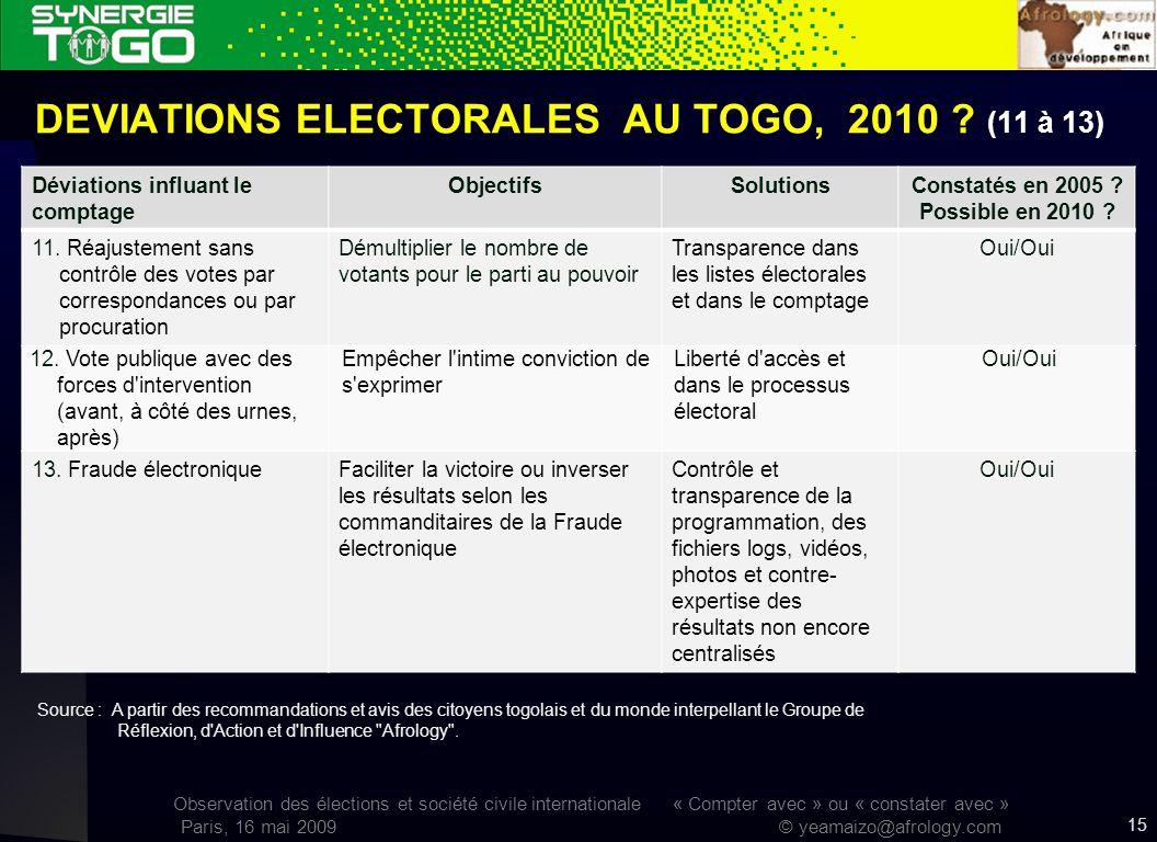 Observation des élections et société civile internationale « Compter avec » ou « constater avec » Paris, 16 mai 2009 © yeamaizo@afrology.com DEVIATION