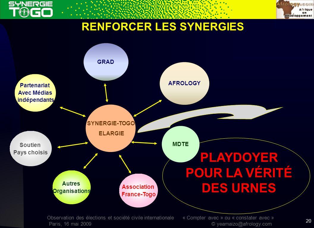 Observation des élections et société civile internationale « Compter avec » ou « constater avec » Paris, 16 mai 2009 © yeamaizo@afrology.com PLAYDOYER