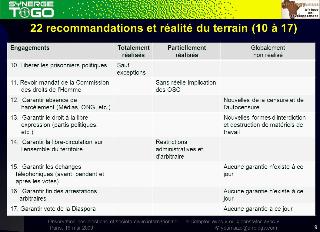 Observation des élections et société civile internationale « Compter avec » ou « constater avec » Paris, 16 mai 2009 © yeamaizo@afrology.com 22 recomm