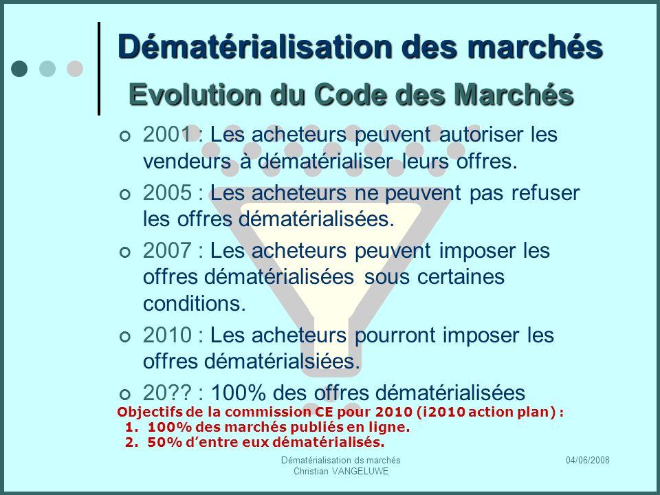 04/06/2008Dématérialisation ds marchés Christian VANGELUWE Dématérialisation des marchés Evolution du Code des Marchés Objectifs de la commission CE pour 2010 (i2010 action plan) : 1.